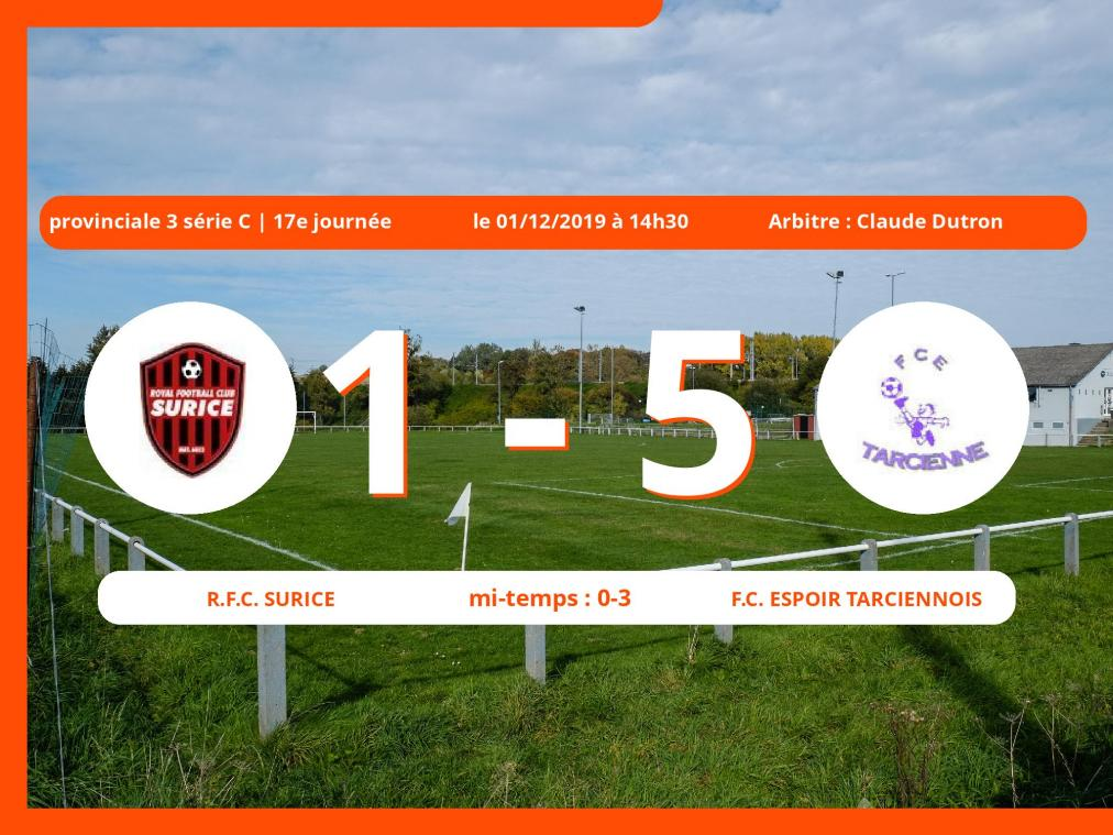 Provinciale 3 série C (Namur): succès 1-5 du Football Club Espoir Tarciennois face au Royal Football Club Surice