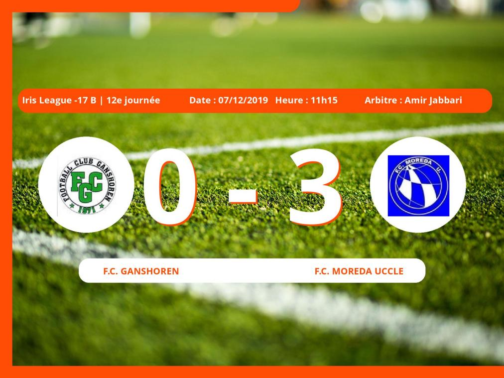 Iris League -17 B (Brabant ACFF/Bruxelles) : succès 0-3 du Football Club Moreda Uccle face au Football Club Ganshoren