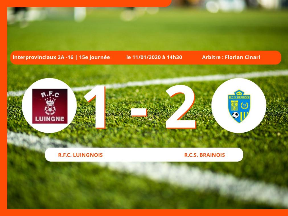 Interprovinciaux 2A -16 (Nationale) : succès 1-2 du Royal Club Sportif Brainois face au Royal Football Club Luingnois