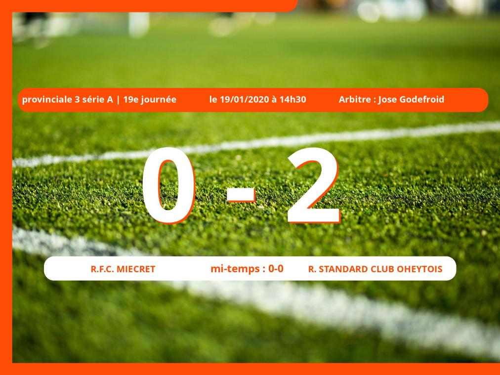 Provinciale 3 série A (Namur) : succès 0-2 du Royal Standard Club Oheytois face au Royal Football Club Miécret