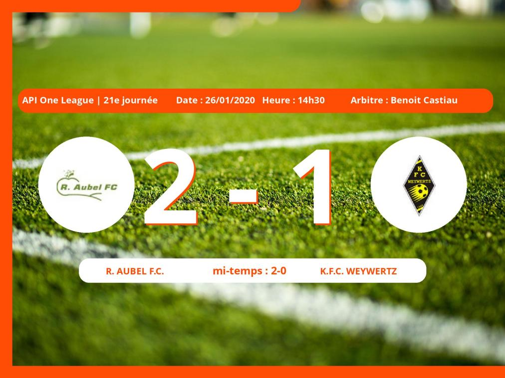 U11 semi-provinciaux série B (Liege) : succès 2-1 du Royal Aubel Football Club face au K.Football Club Weywertz