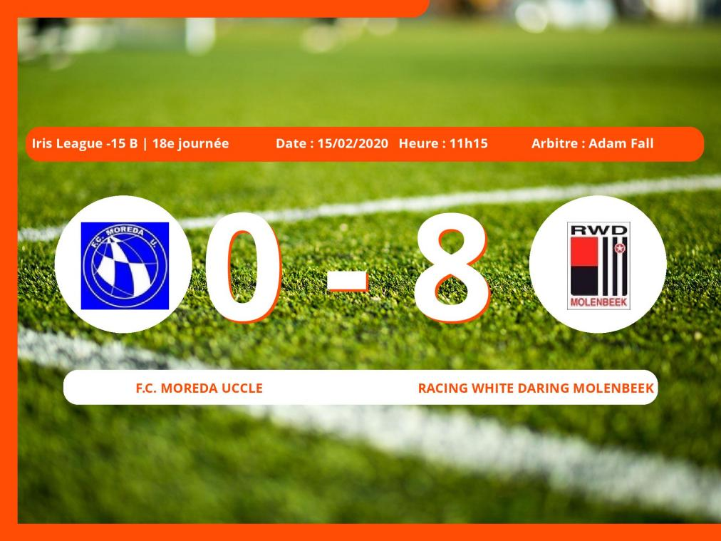 Iris League -15 B (Brabant ACFF/Bruxelles) : succès 0-8 du Racing White Daring Molenbeek face au Football Club Moreda Uccle