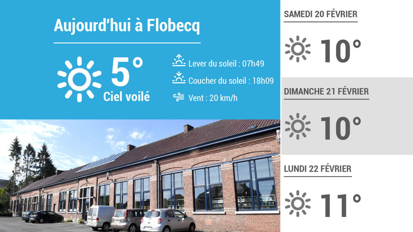 Météo Flobecq : Prévisions du vendredi 19 février 2021
