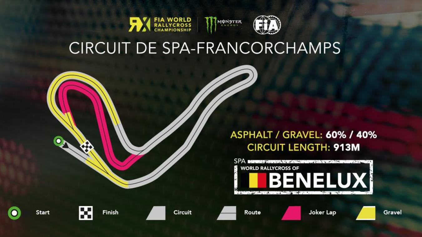 Spa Francorchamps Calendrier 2019.Le Trace Du Spa World Rallycross Of Benelux Devoile