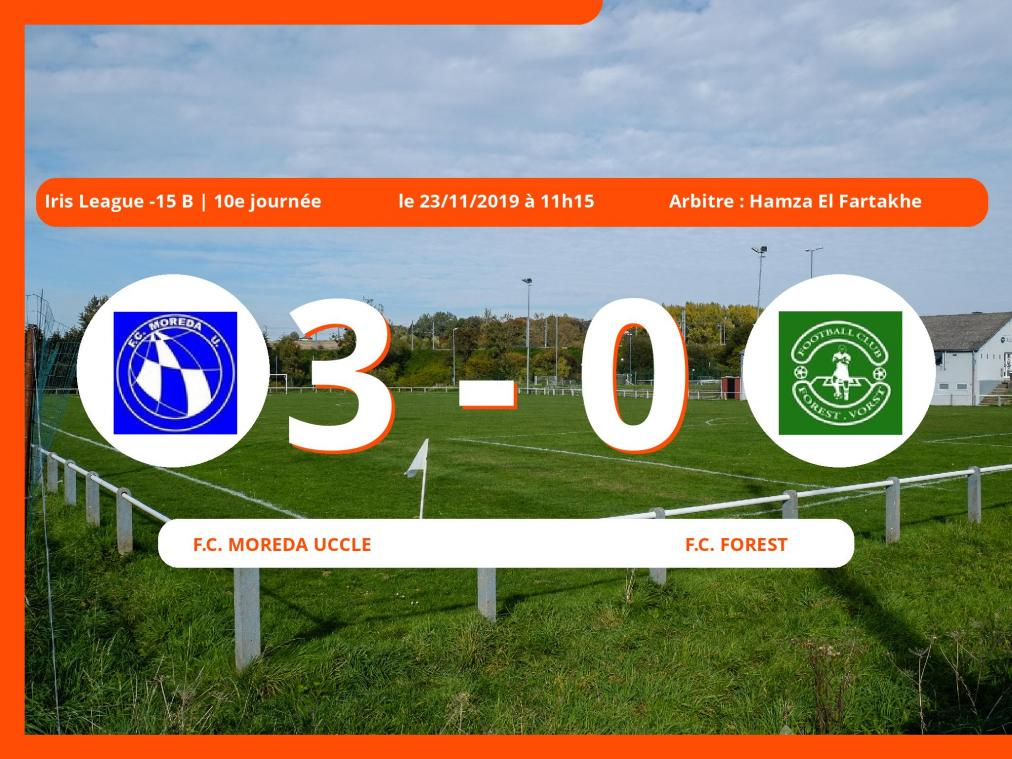 Iris League -15 B (Brabant ACFF/Bruxelles): succès 3-0 du Football Club Moreda Uccle face au Football Club Forest