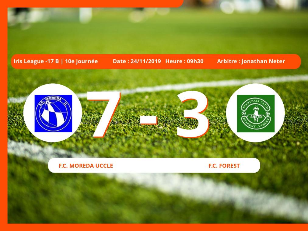 Iris League -17 B (Brabant ACFF/Bruxelles): succès 7-3 du Football Club Moreda Uccle face au Football Club Forest