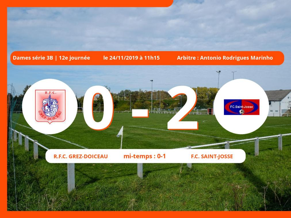 Dames série 3B (Brabant ACFF/Bruxelles): succès 0-2 du Football Club Saint-Josse face au Royal Football Club Grez-Doiceau