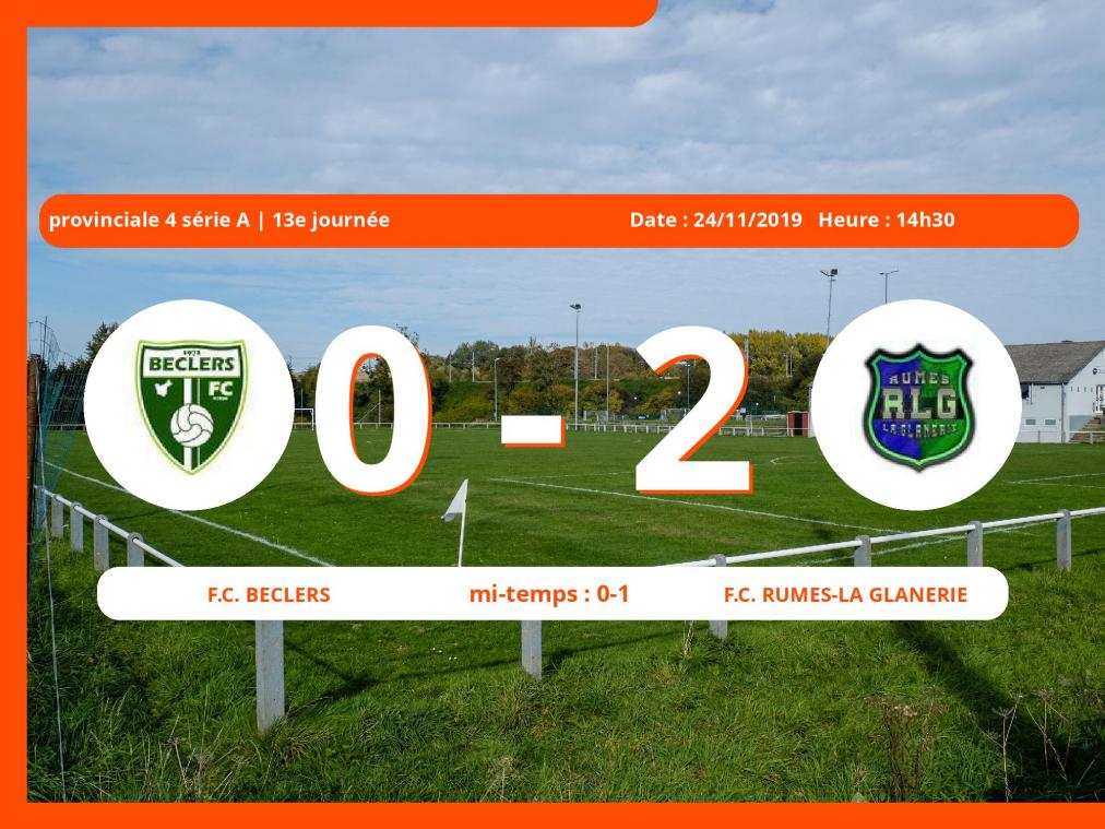 Provinciale 4 série A (Hainaut): succès 0-2 du Football Club Rumes-la Glanerie face au Football Club Béclers