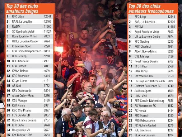RALG - top30 clubs amateurs - 180904